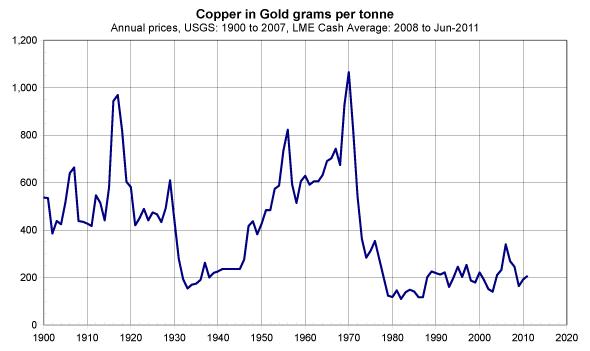 Copper-1900.png